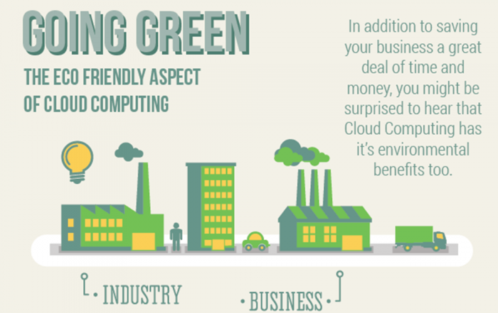 Adopt the Greener Approach to IT