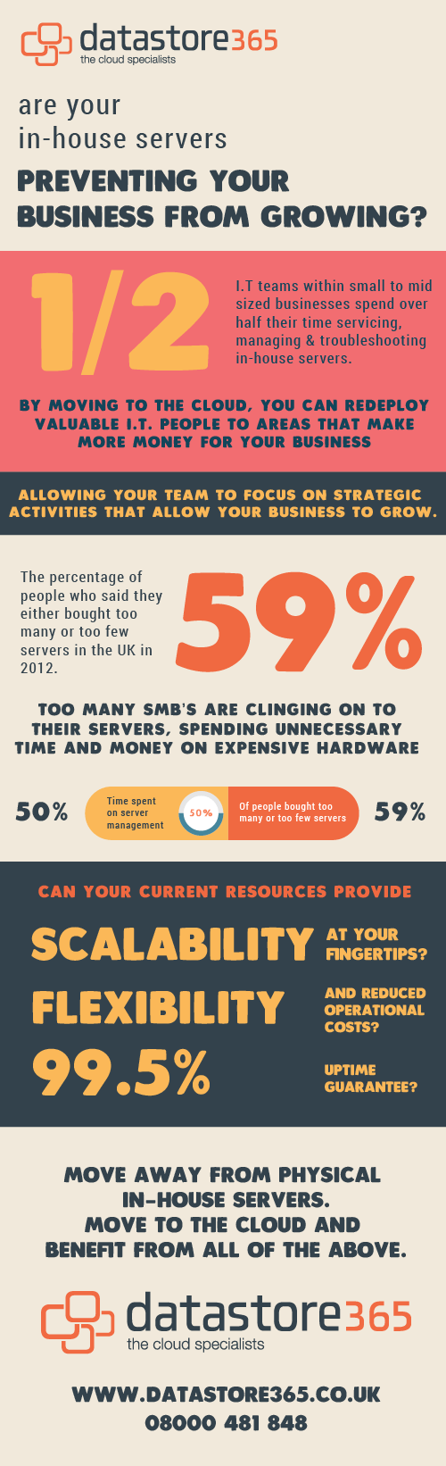 Are your in house servers preventing your business from growing 1