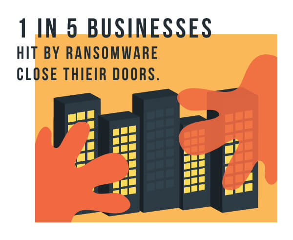 Ransomware How cloud computing can provide the protection you need 3