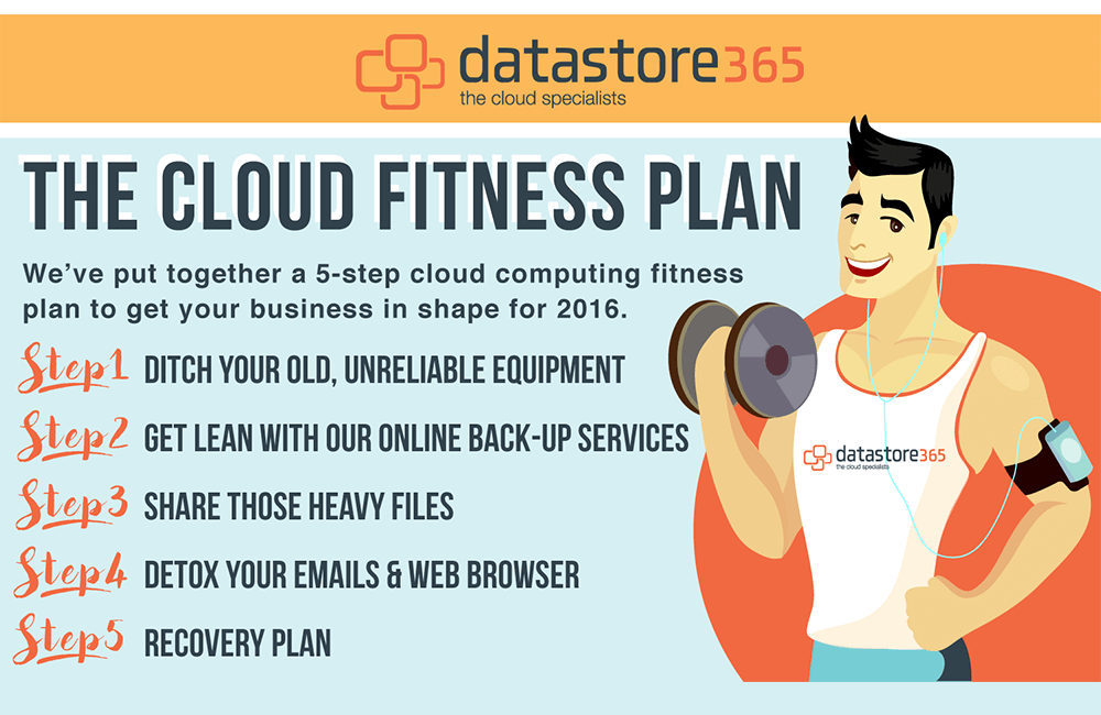 The Cloud Fitness Plan